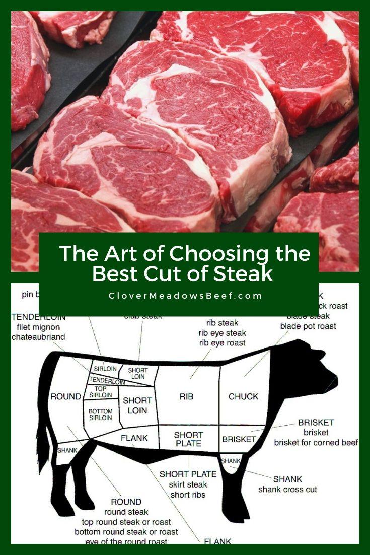 Choosing Best Cut of Steak - Clover Meadows Beef Grass Fed Beef St Louis