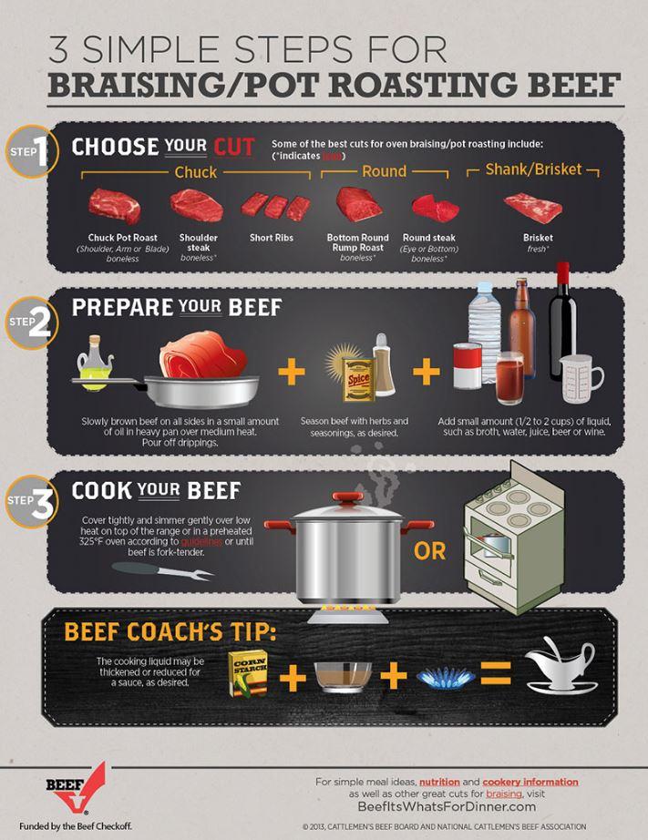 braising-cooking-beef