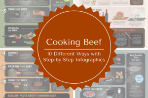 Cooking Beef 10 Different Ways with Step-by-Step Infographics
