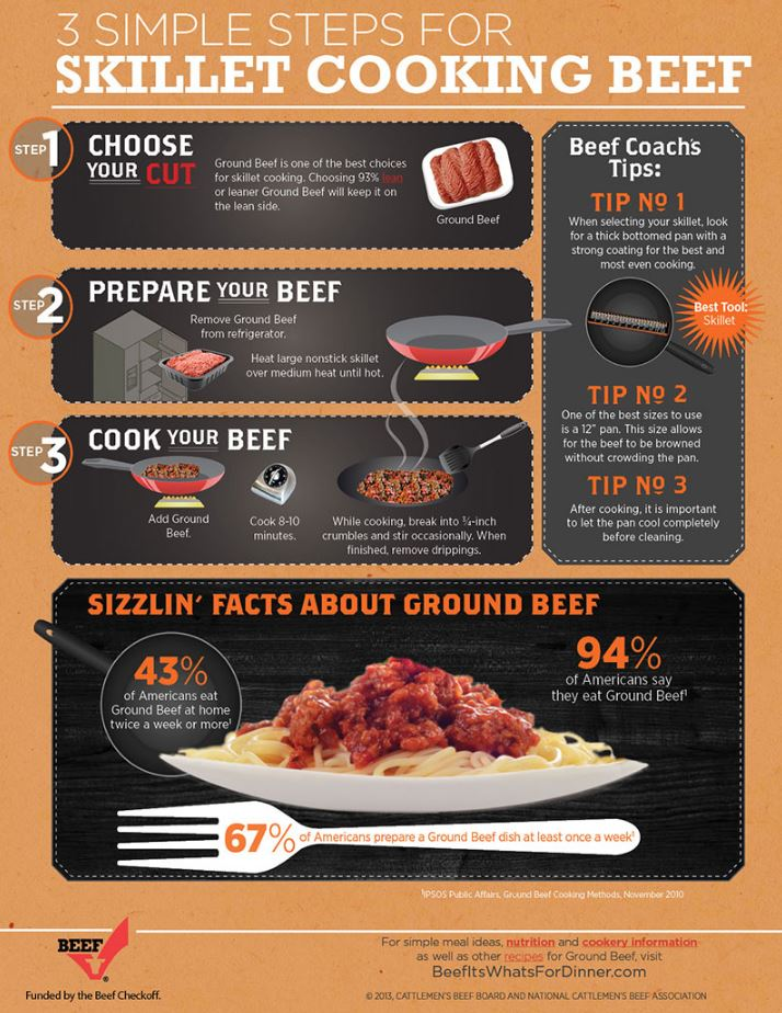 skillet-how-to-cook-beef