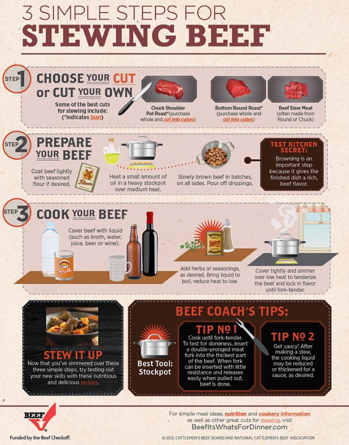 stewing-how-to-cook-beef