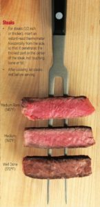 how to cook beef temperature